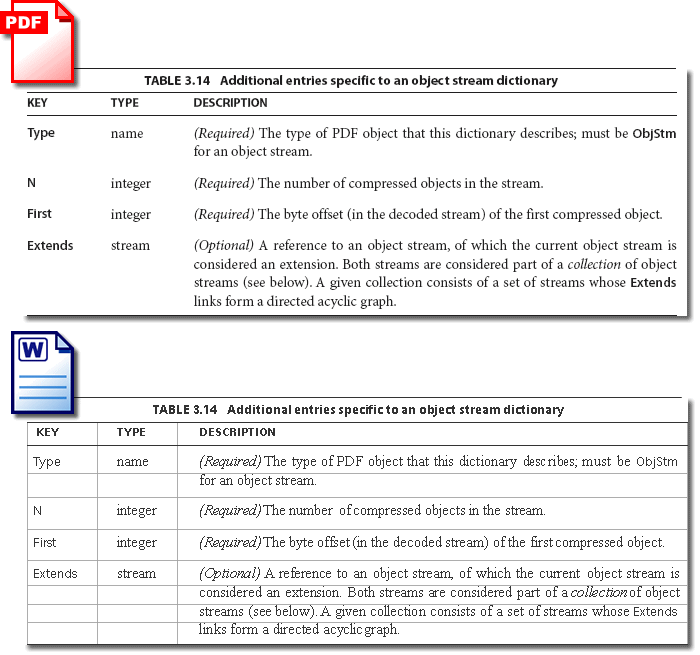 Extract Tables from PDF to Word