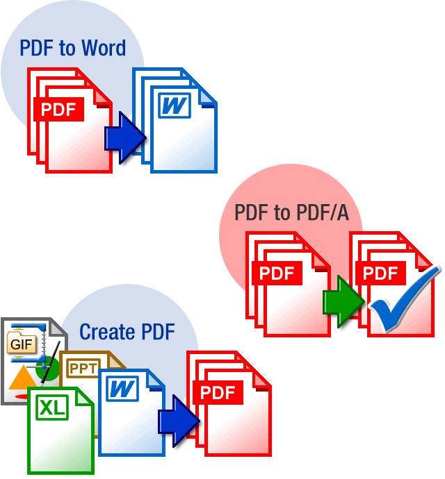 batch convert word to pdf macro
