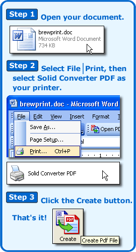 how to create pdf to word