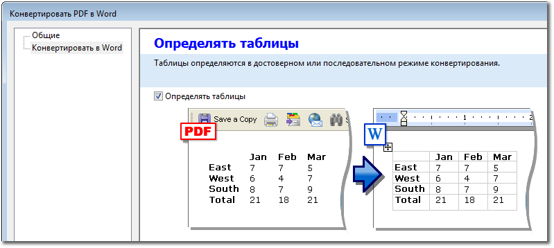 automator convert word to pdf sierra